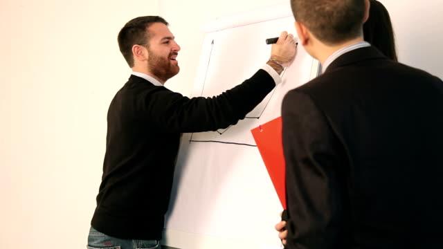 Business training lesson