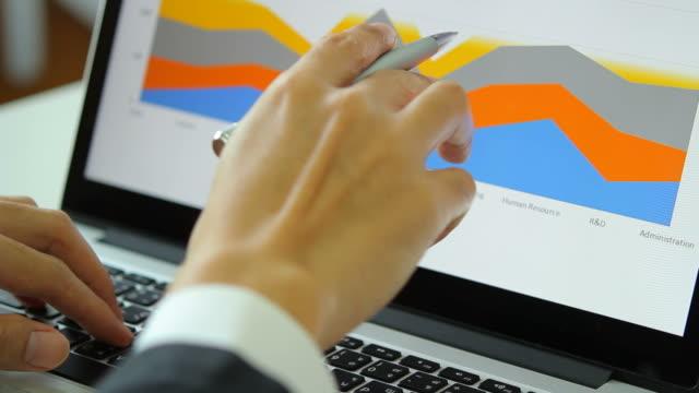 HD : Businessman is analyzing business data