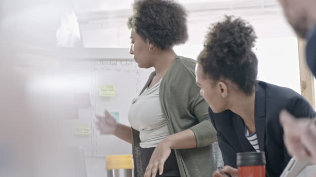 Businesswoman putting sticky note on flipchart during informal meeting