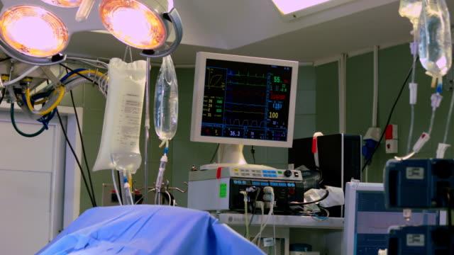 Monitoraggio cardiaco in sala operatoria
