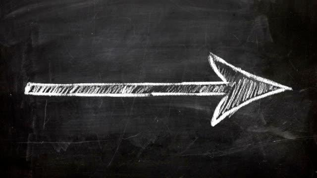 Chalkboard animation