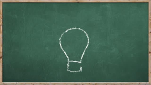 Chalkboard Writing - Idea