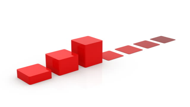 Chart - Success