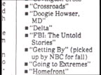 Cheers Closing time CMS Page of newspaper with headline 'TV Shows Viewers' Hearts Broken After Cancellations' CS Detail showing list of cancelled TV...