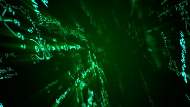 Chemical formulas (green) - Loop