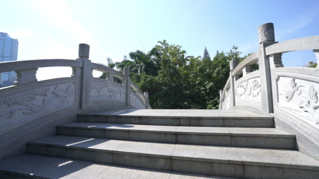 China Shenzhen City