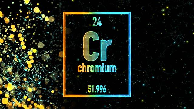 Chrom-Symbol in der periodischen Tabelle