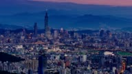 City of Taipei from day to night(no flickering)