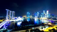 cityscape of singapore,time lapse
