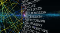 Klassieke componisten