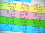 close up PAN zoom in colorful Retail Sales chart + graph on computer screen