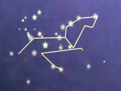 Close-up of a constellation formation