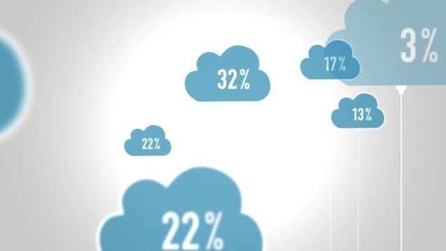 Cloud Computing Area