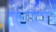 cloud computing smartphone