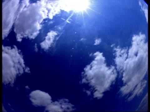 T/L clouds pass in front of sun, camera rotates, fish eye lens