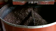 Coffee Roasting Rotation