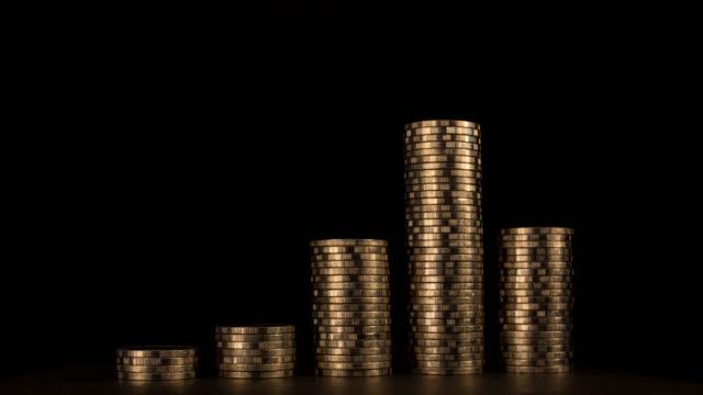 Coins Graph Turn Around.