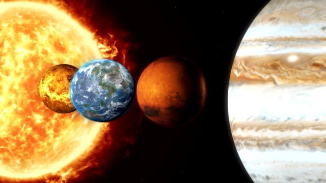 Die solar-system