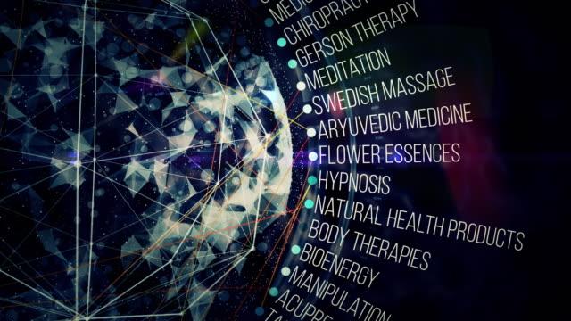 Kostenlose und Alternative Medizin-Begriffe