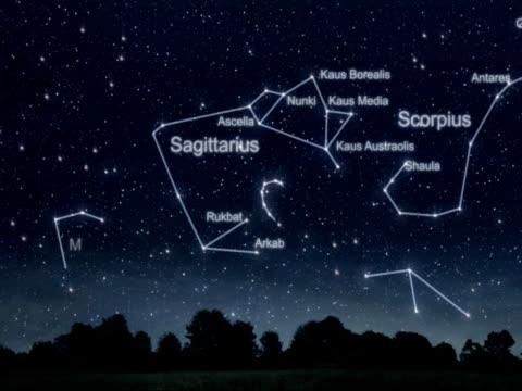 Constellations (NTSC)