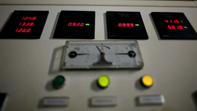 Control Panel, Selective focus