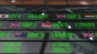 4K currency exchange rates and line graph on LED ticker