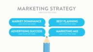 Customizing Promo  - Advertising Success