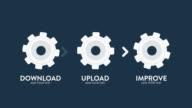 Customizing Promo  - Growth Process