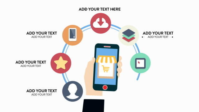 Customizing Promo  - Mobile E-commerce