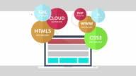 Customizing Promo  - Web design Infographics