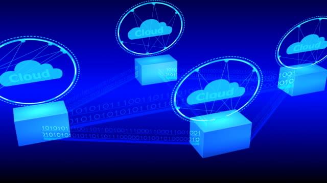 La tecnologia di cloud storage.