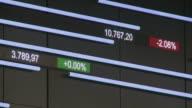 CU Data on trading board at Frankfurt Stock Exchange / Frankfurt Main, Hessen, Germany