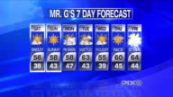 Day Forecast