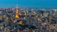 Day to Night:Tokyo cityscape