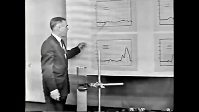 1959 Demonstration of Water Metering, Comparison of Water Use: Johns Hopkins Science Review