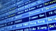 Departure schedule board in China airport