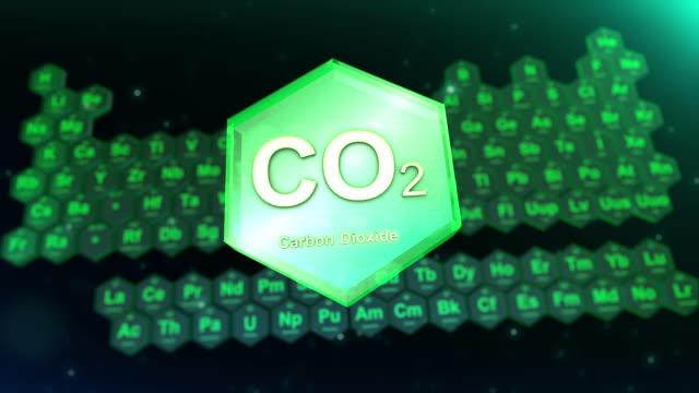 Description of the elements