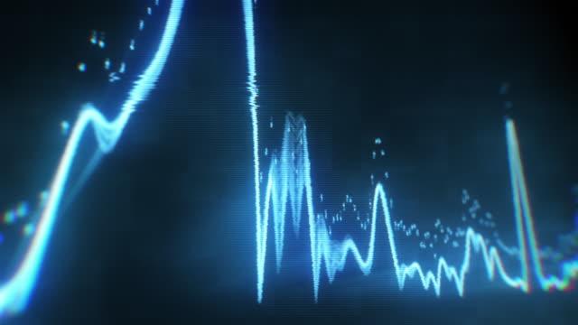 Digitale audio-equalizer