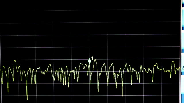 Digital signal wave