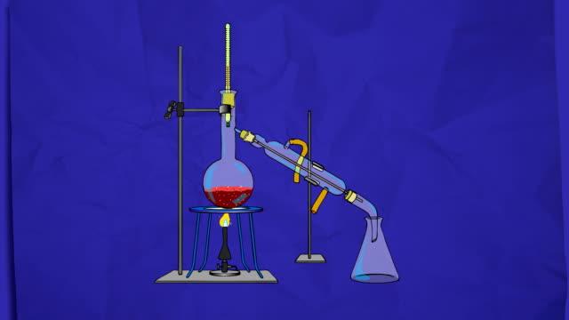 Destillationsprozess