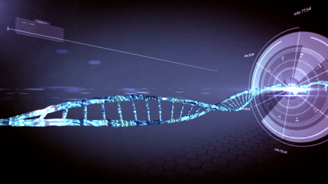 dna-code research