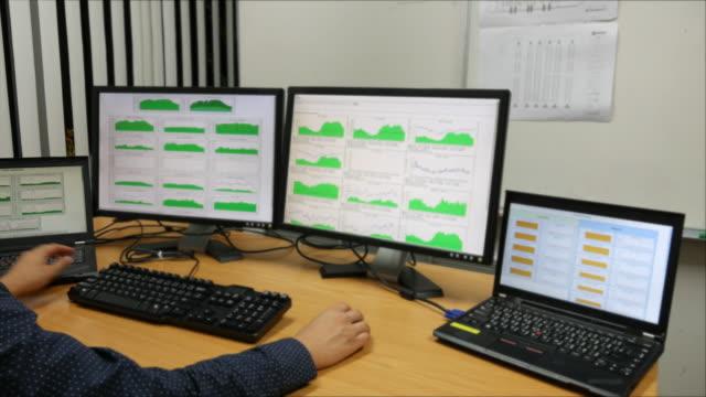 Kamerafahrt mit Dolly: Network technische Überwachung der Verkehr und konfigurieren