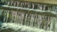 Doppio cascata Salto sfondo