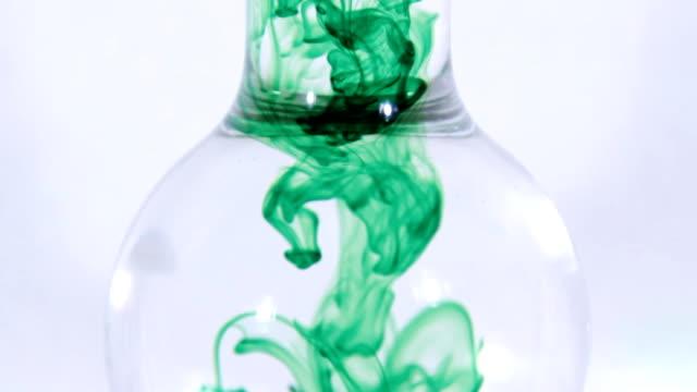 Dropping green liquid into Beaker