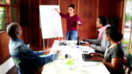 Dynamic young Hispanic woman leads creative team