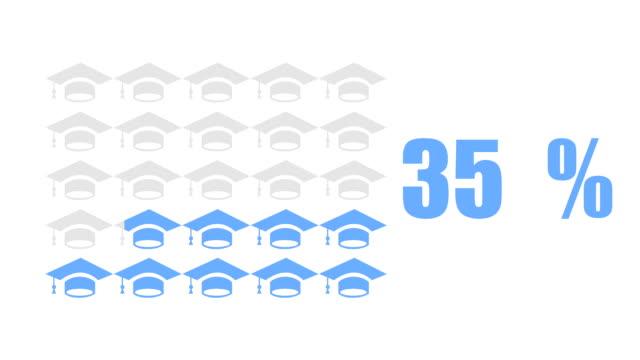 Education and graduation inforgraphic design element