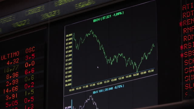 LS Electronic screens showing changing stock prices at Bovespa stock exchange / Sao Paulo, Brazil