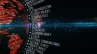 Email Hacks Terminology