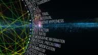 Epidemiology Terms