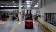 Fabrik Produktion